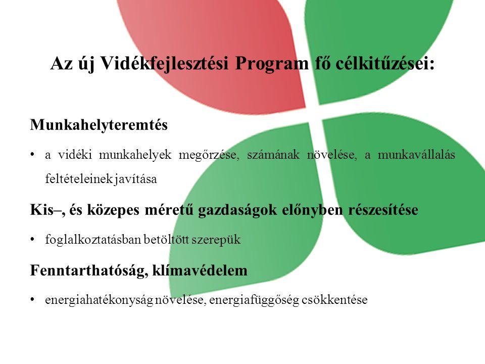 Az új Vidékfejlesztési Program fő célkitűzései: Munkahelyteremtés a vidéki munkahelyek megőrzése, számának növelése, a munkavállalás feltételeinek jav