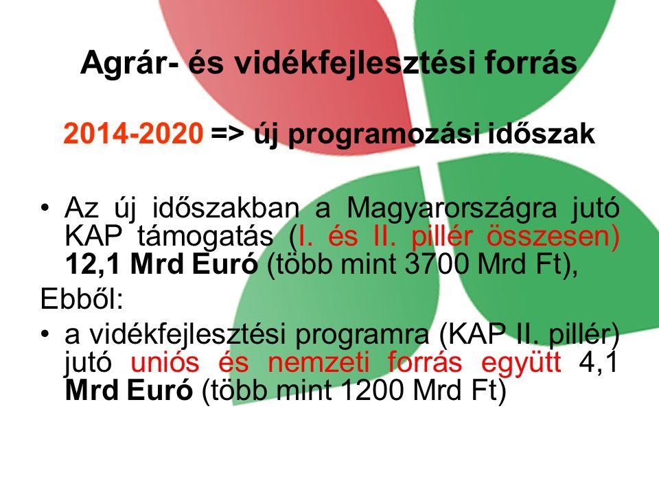 Agrár- és vidékfejlesztési forrás 2014-2020 => új programozási időszak Az új időszakban a Magyarországra jutó KAP támogatás (I. és II. pillér összesen