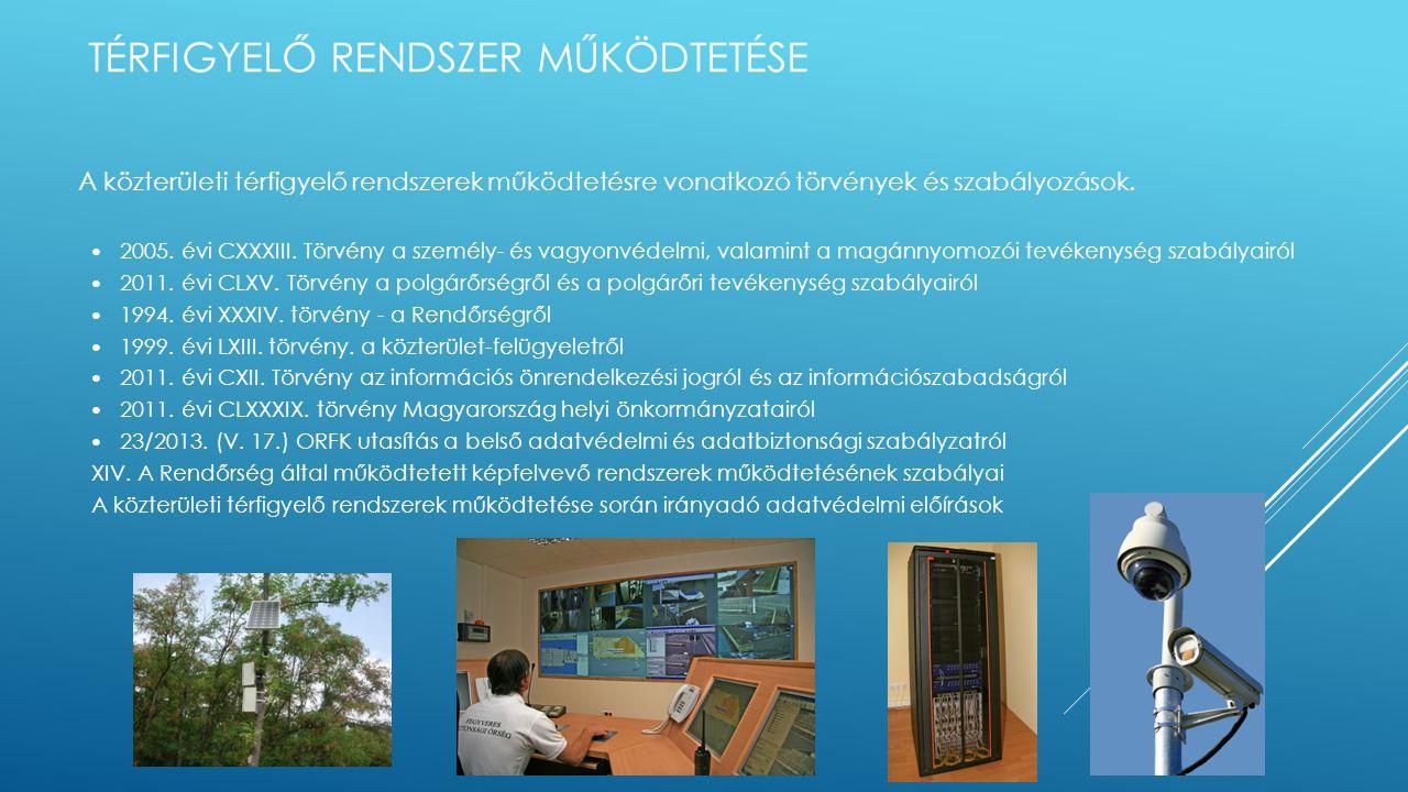 TÉRFIGYELŐ RENDSZER MŰKÖDTETÉSE A közterületi térfigyelő rendszerek működtetésre vonatkozó törvények és szabályozások.