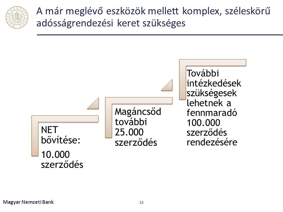 A már meglévő eszközök mellett komplex, széleskörű adósságrendezési keret szükséges NET bővítése: 10.000 szerződés Magáncsőd további 25.000 szerződés