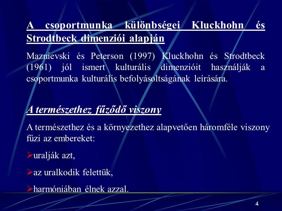 4 A csoportmunka különbségei Kluckhohn és Strodtbeck dimenziói alapján Maznievski és Peterson (1997) Kluckhohn és Strodtbeck (1961) jól ismert kulturális dimenzióit használják a csoportmunka kulturális befolyásoltságának leírására.