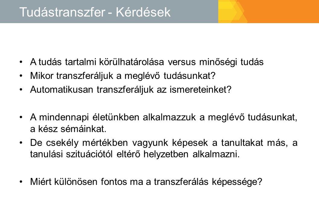 Tudástranszfer - Kérdések A tudás tartalmi körülhatárolása versus minőségi tudás Mikor transzferáljuk a meglévő tudásunkat? Automatikusan transzferálj