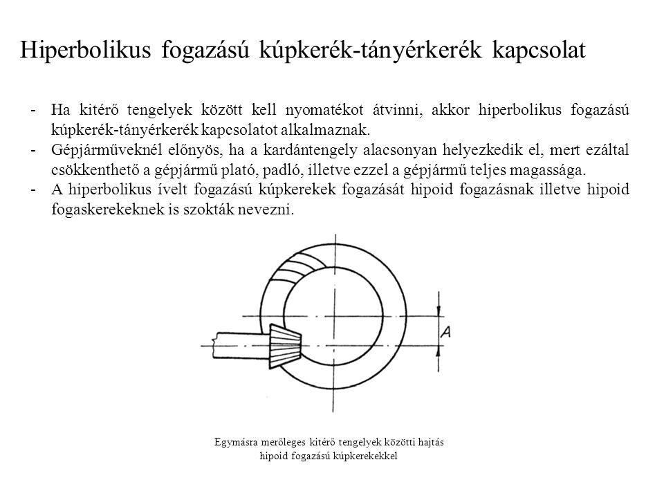 -Ha kitérő tengelyek között kell nyomatékot átvinni, akkor hiperbolikus fogazású kúpkerék-tányérkerék kapcsolatot alkalmaznak. -Gépjárműveknél előnyös