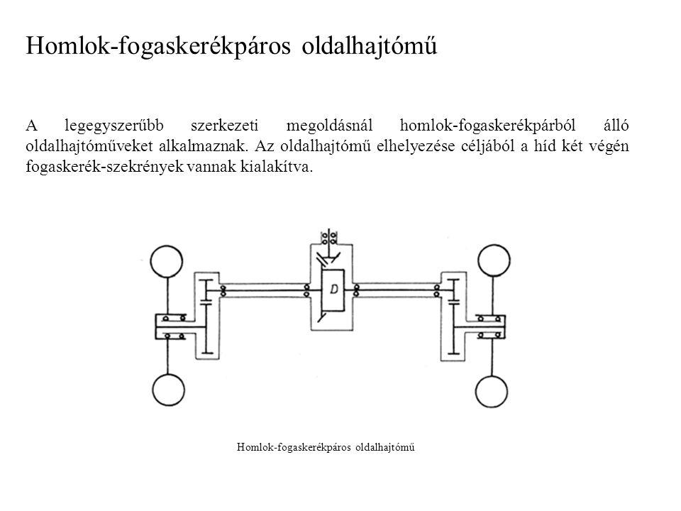 Homlok-fogaskerékpáros oldalhajtómű A legegyszerűbb szerkezeti megoldásnál homlok-fogaskerékpárból álló oldalhajtóműveket alkalmaznak. Az oldalhajtómű