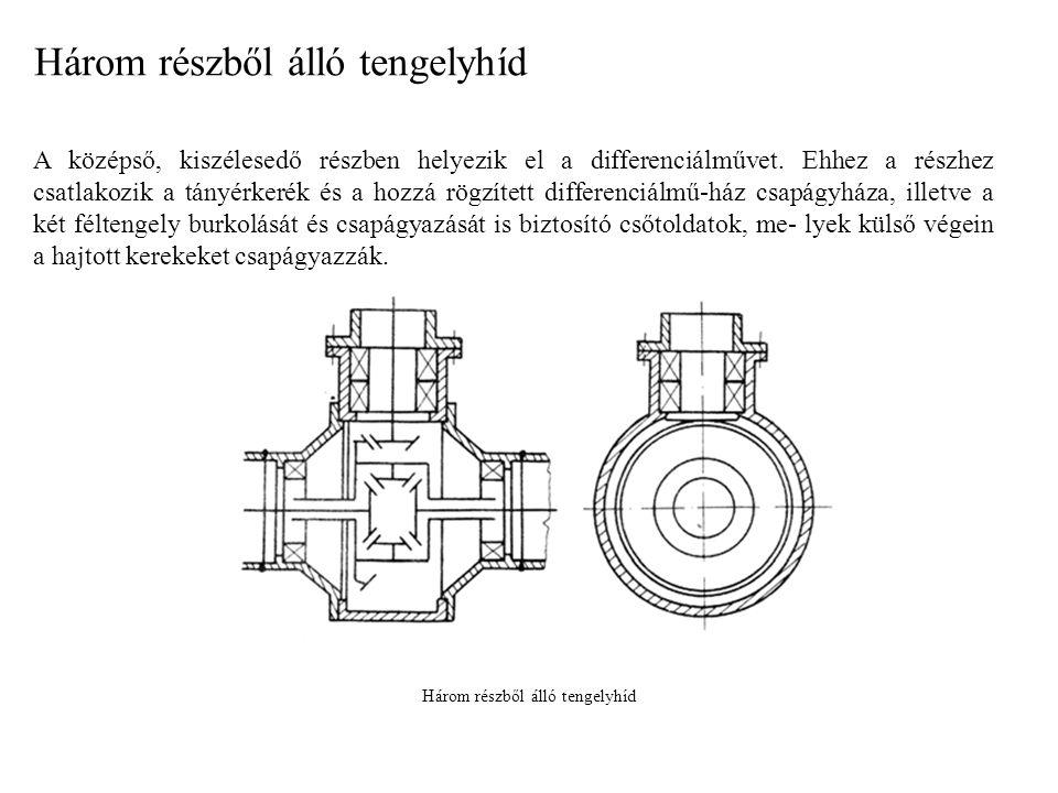 A középső, kiszélesedő részben helyezik el a differenciálművet. Ehhez a részhez csatlakozik a tányérkerék és a hozzá rögzített differenciálmű-ház csap