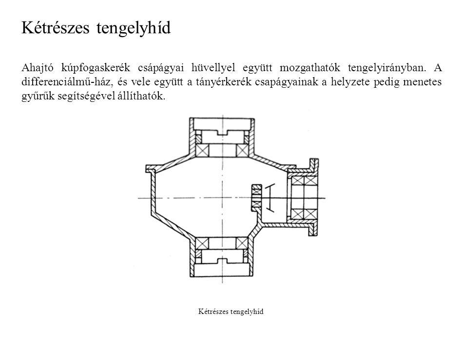 Ahajtó kúpfogaskerék csápágyai hüvellyel együtt mozgathatók tengelyirányban. A differenciálmű-ház, és vele együtt a tányérkerék csapágyainak a helyzet