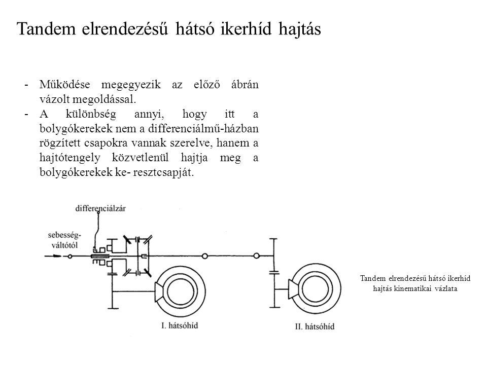 Tandem elrendezésű hátsó ikerhíd hajtás kinematikai vázlata -Működése megegyezik az előző ábrán vázolt megoldással. -A különbség annyi, hogy itt a bol