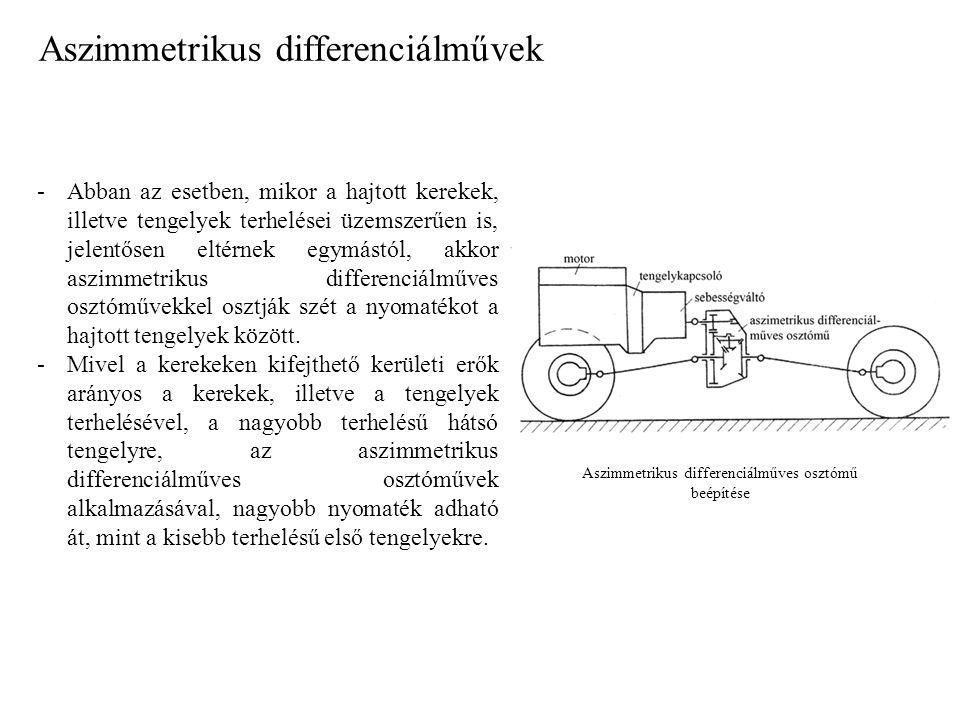 Aszimmetrikus differenciálműves osztóművek szerkezete A kettős bolygókerekek tengelye a féltengelyre merőleges.