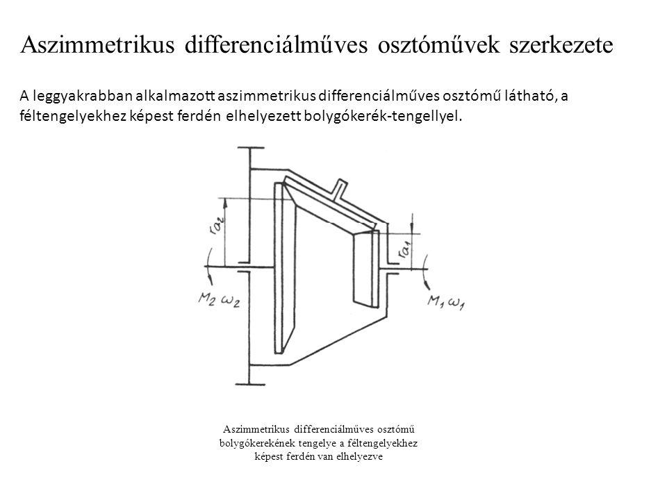 A leggyakrabban alkalmazott aszimmetrikus differenciálműves osztómű látható, a féltengelyekhez képest ferdén elhelyezett bolygókerék-tengellyel. Aszim