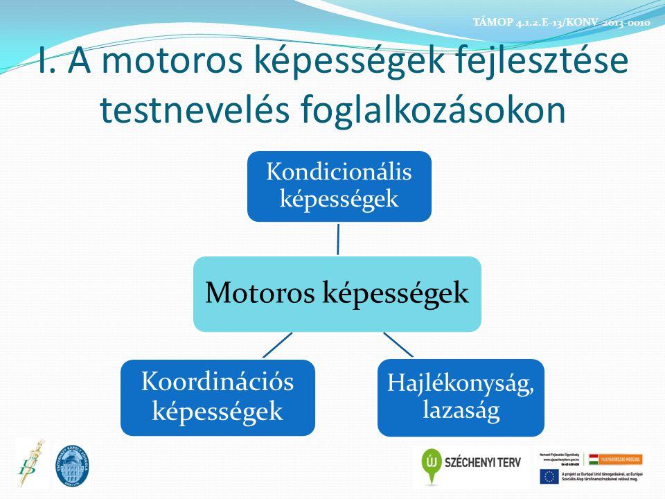 Belső motiváció kiépülését befolyásoló eljárások Önbecsülés erősítése a fejlődés, illetve annak lehetőségének kommunikálásával Differenciált, teljesíthető elvárások Sikeres tanulási folyamat elősegítése, folyamatos formatív értékeléssel Önállóságot támogató tanulási környezet biztosítása Érezhető tanítási motiváció TÁMOP 4.1.2.E-13/KONV-2013-0010