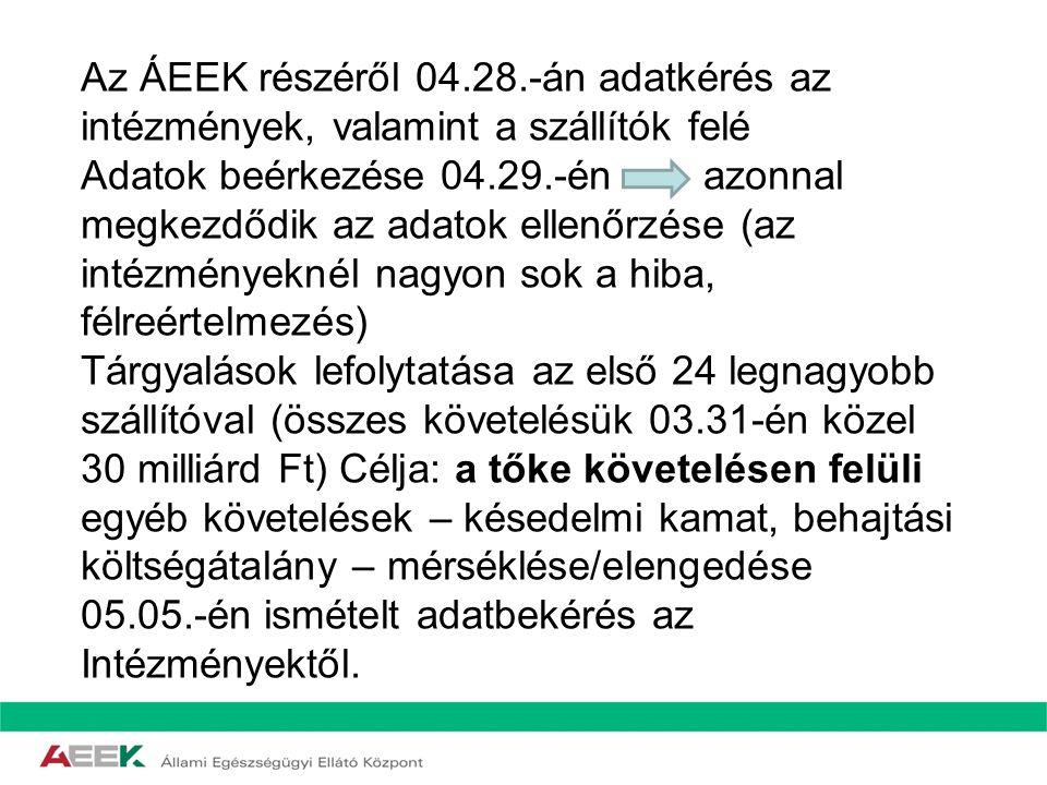Az ÁEEK részéről 04.28.-án adatkérés az intézmények, valamint a szállítók felé Adatok beérkezése 04.29.-én azonnal megkezdődik az adatok ellenőrzése (