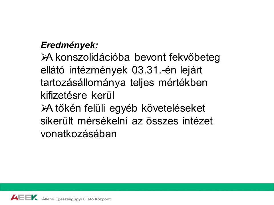 Eredmények:  A konszolidációba bevont fekvőbeteg ellátó intézmények 03.31.-én lejárt tartozásállománya teljes mértékben kifizetésre kerül  A tőkén f