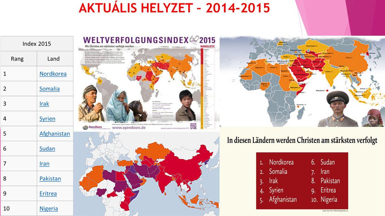 AKTUÁLIS HELYZET – 2014-2015
