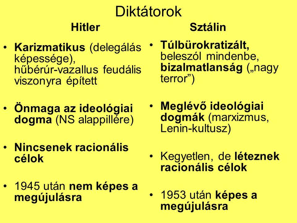 Diktátorok HitlerSztálin Karizmatikus (delegálás képessége), hűbérúr-vazallus feudális viszonyra épített Önmaga az ideológiai dogma (NS alappillére) N