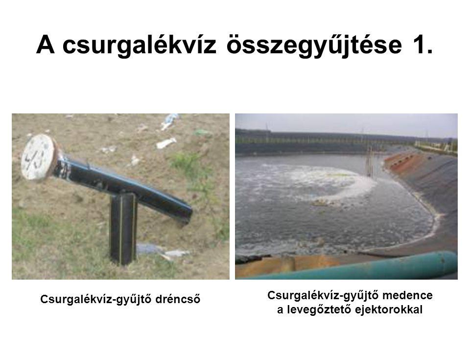 A csurgalékvíz összegyűjtése 1. Csurgalékvíz-gyűjtő dréncső Csurgalékvíz-gyűjtő medence a levegőztető ejektorokkal