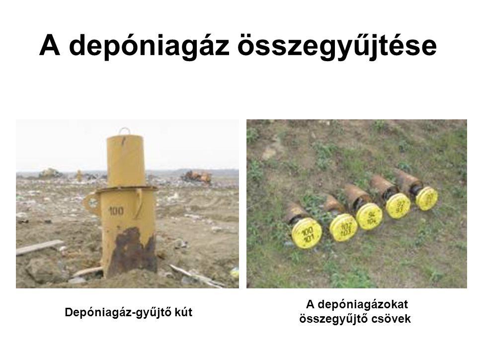 A depóniagáz összegyűjtése Depóniagáz-gyűjtő kút A depóniagázokat összegyűjtő csövek