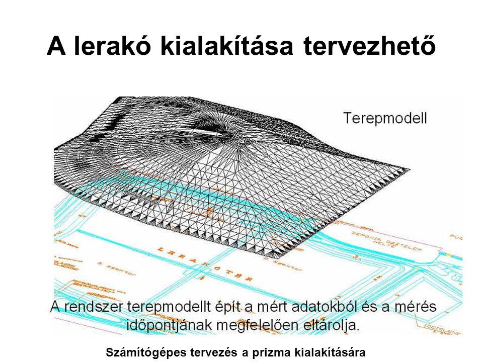 A lerakó kialakítása tervezhető Számítógépes tervezés a prizma kialakítására