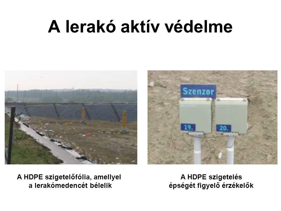 A lerakó aktív védelme A HDPE szigetelőfólia, amellyel a lerakómedencét bélelik A HDPE szigetelés épségét figyelő érzékelők