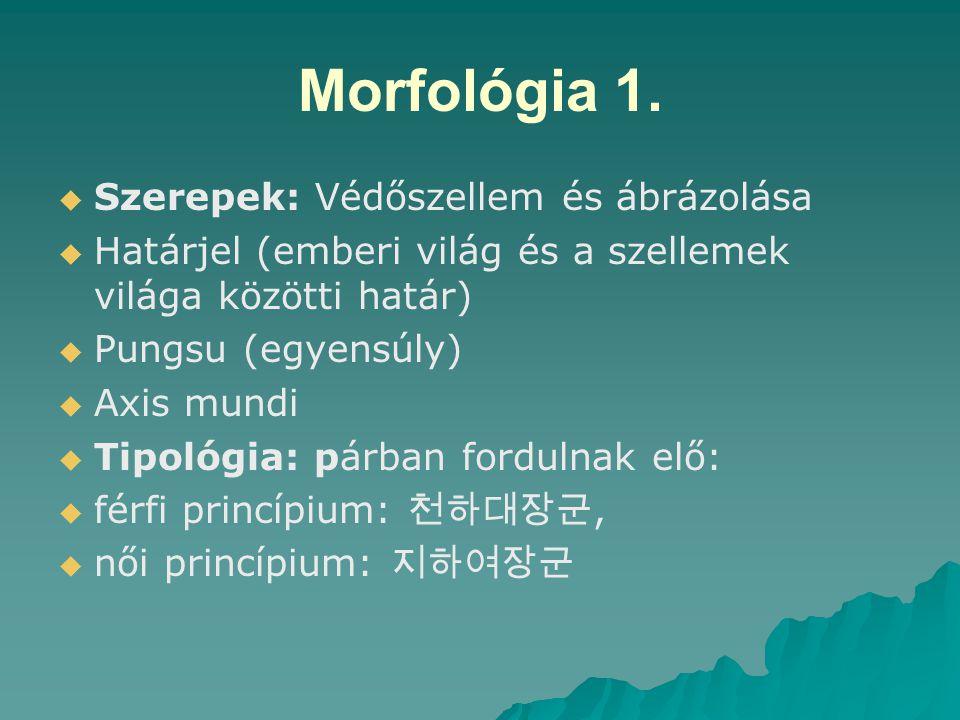 Morfológia 1.   Szerepek: Védőszellem és ábrázolása   Határjel (emberi világ és a szellemek világa közötti határ)   Pungsu (egyensúly)   Axis