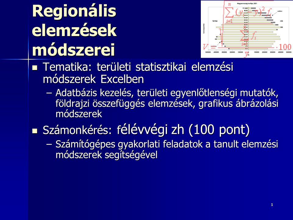 1 Regionális elemzések módszerei Tematika: területi statisztikai elemzési módszerek Excelben Tematika: területi statisztikai elemzési módszerek Excelben –Adatbázis kezelés, területi egyenlőtlenségi mutatók, földrajzi összefüggés elemzések, grafikus ábrázolási módszerek Számonkérés: f élévvégi zh (100 pont) Számonkérés: f élévvégi zh (100 pont) –Számítógépes gyakorlati feladatok a tanult elemzési módszerek segítségével