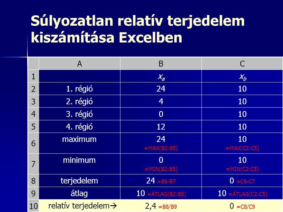 Súlyozatlan relatív terjedelem kiszámítása Excelben ABC 1 xaxa xbxb 2 1. régió2410 3 2. régió410 4 3. régió010 5 4. régió1210 6 maximum24 =MAX(B2:B5)