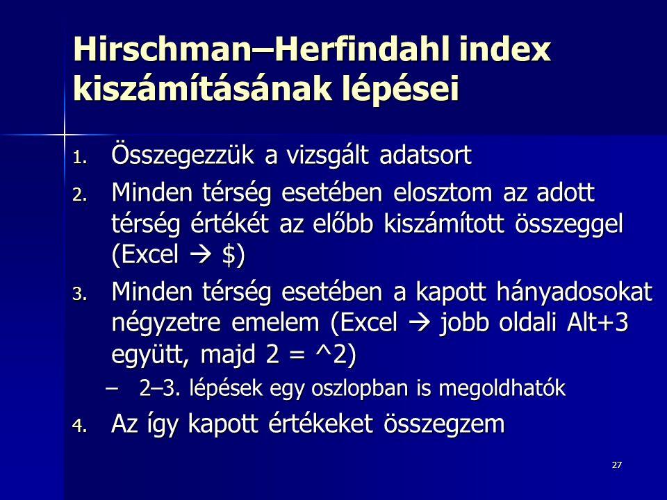 27 Hirschman–Herfindahl index kiszámításának lépései 1. Összegezzük a vizsgált adatsort 2. Minden térség esetében elosztom az adott térség értékét az