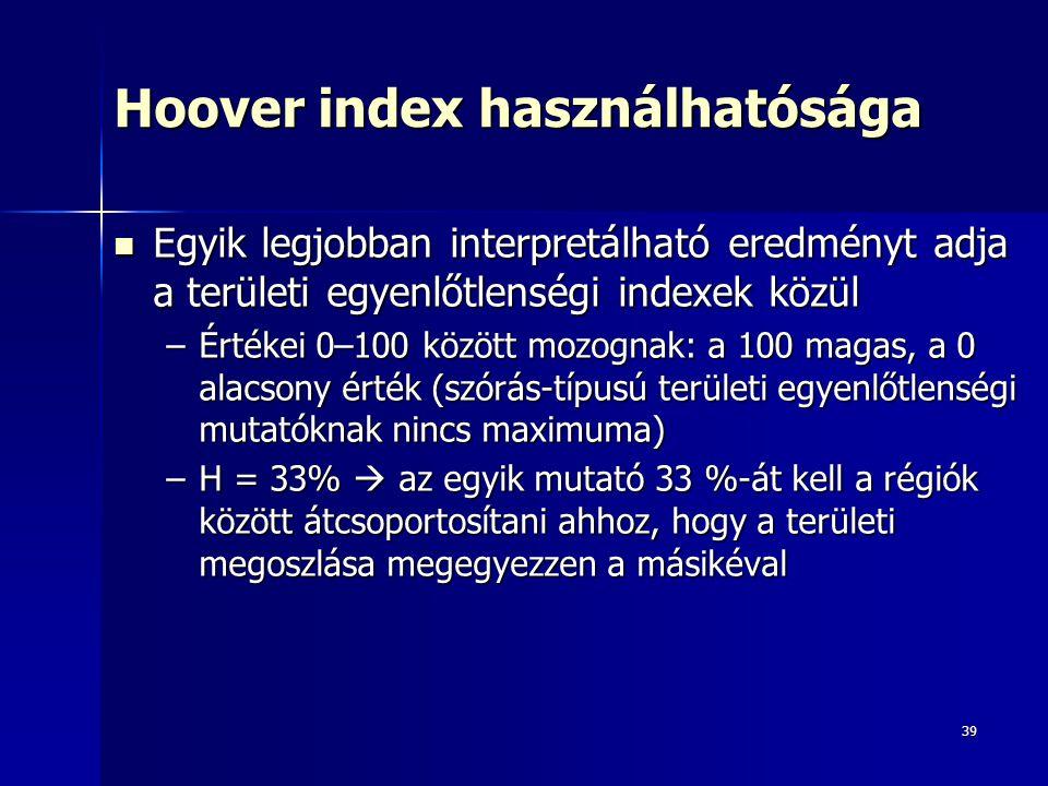 39 Hoover index használhatósága Egyik legjobban interpretálható eredményt adja a területi egyenlőtlenségi indexek közül Egyik legjobban interpretálható eredményt adja a területi egyenlőtlenségi indexek közül –Értékei 0–100 között mozognak: a 100 magas, a 0 alacsony érték (szórás-típusú területi egyenlőtlenségi mutatóknak nincs maximuma) –H = 33%  az egyik mutató 33 %-át kell a régiók között átcsoportosítani ahhoz, hogy a területi megoszlása megegyezzen a másikéval