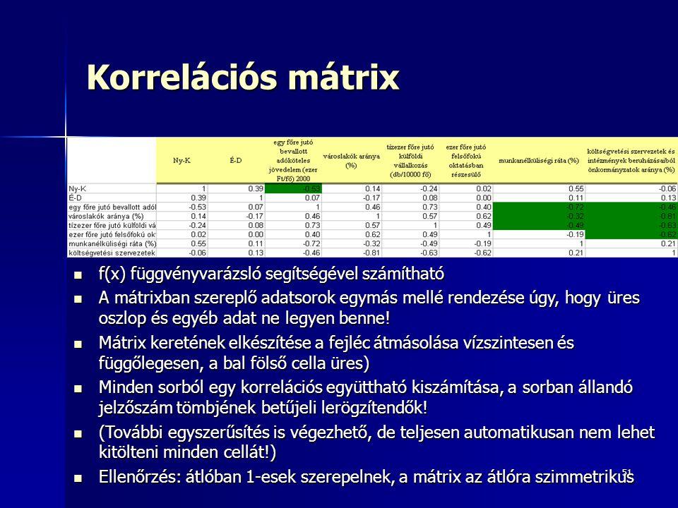 51 Korrelációs mátrix f(x) függvényvarázsló segítségével számítható f(x) függvényvarázsló segítségével számítható A mátrixban szereplő adatsorok egymá