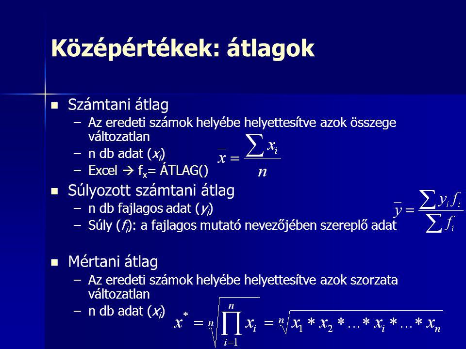 Számtani átlag – –Az eredeti számok helyébe helyettesítve azok összege változatlan – –n db adat (x i ) – –Excel  f x = ÁTLAG() Súlyozott számtani átlag – –n db fajlagos adat (y i ) – –Súly (f i ): a fajlagos mutató nevezőjében szereplő adat Mértani átlag – –Az eredeti számok helyébe helyettesítve azok szorzata változatlan – –n db adat (x i ) Középértékek: átlagok