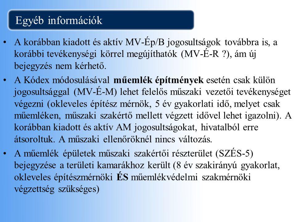 Egyéb információk A korábban kiadott és aktív MV-Ép/B jogosultságok továbbra is, a korábbi tevékenységi körrel megújíthatók (MV-É-R ?), ám új bejegyzé