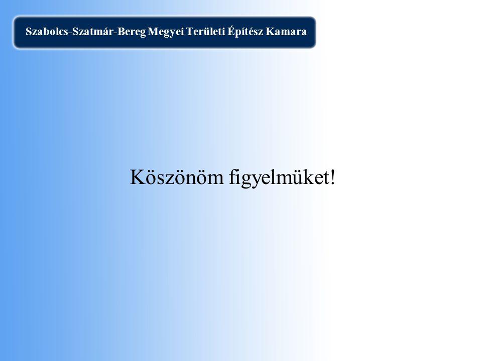 Szabolcs-Szatmár-Bereg Megyei Területi Építész Kamara Köszönöm figyelmüket!