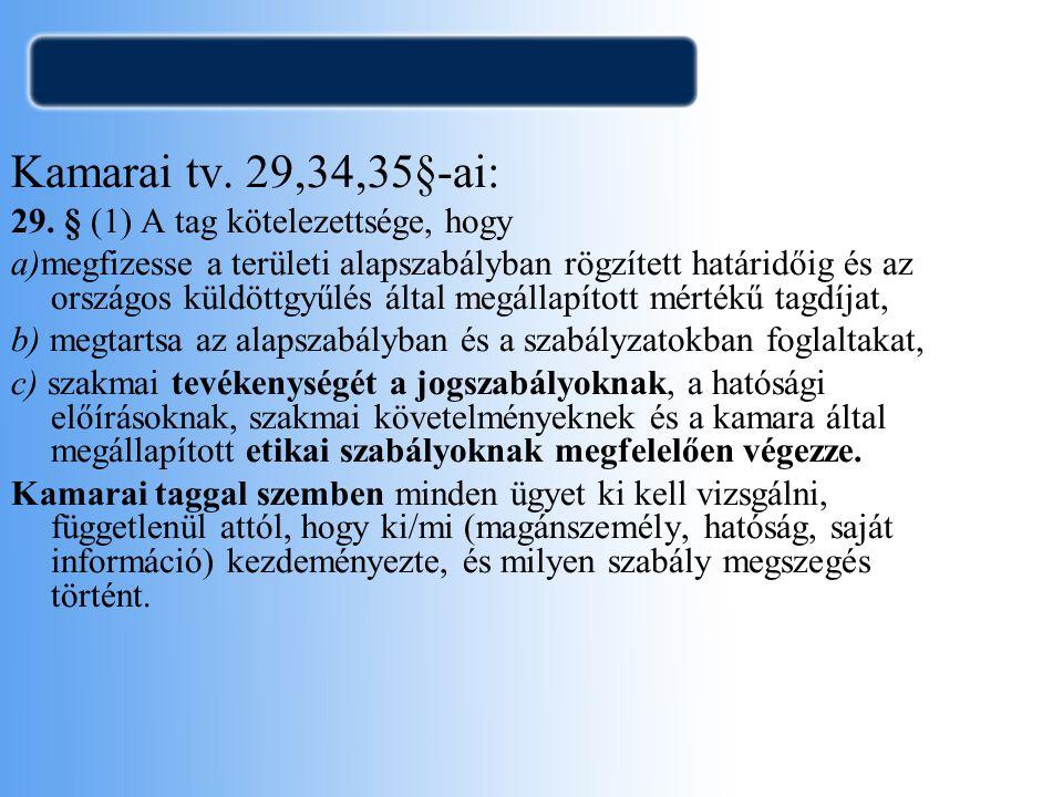 Kamarai tv. 29,34,35§-ai: 29. § (1) A tag kötelezettsége, hogy a)megfizesse a területi alapszabályban rögzített határidőig és az országos küldöttgyűlé