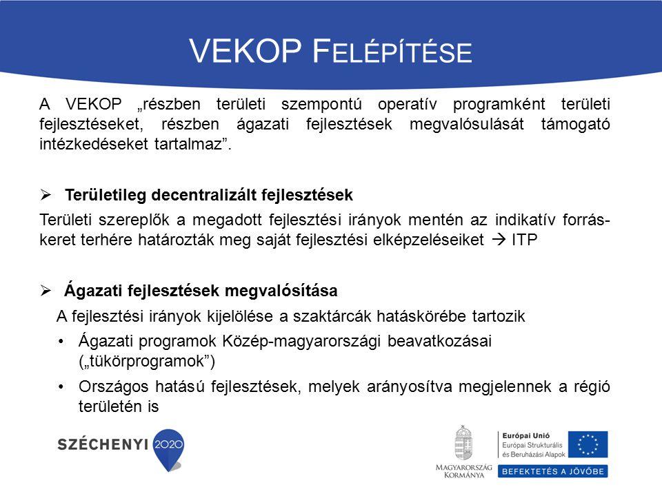 """VEKOP F ELÉPÍTÉSE A VEKOP """"részben területi szempontú operatív programként területi fejlesztéseket, részben ágazati fejlesztések megvalósulását támoga"""
