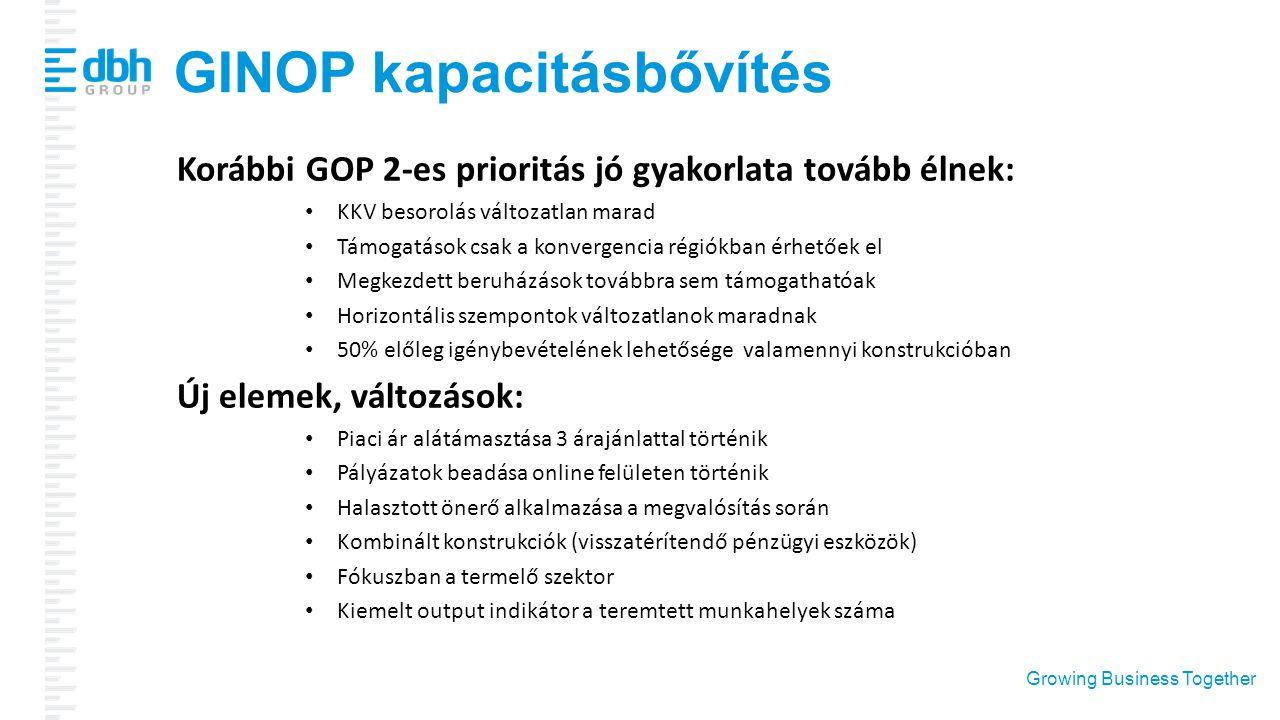 Growing Business Together GINOP kapacitásbővítés Korábbi GOP 2-es prioritás jó gyakorlata tovább élnek: KKV besorolás változatlan marad Támogatások cs