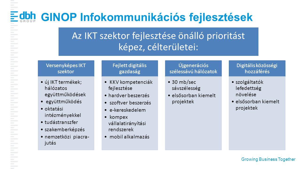 Growing Business Together GINOP Infokommunikációs fejlesztések Versenyképes IKT szektor új IKT termékek; hálózatos együttműködések együttműködés oktat