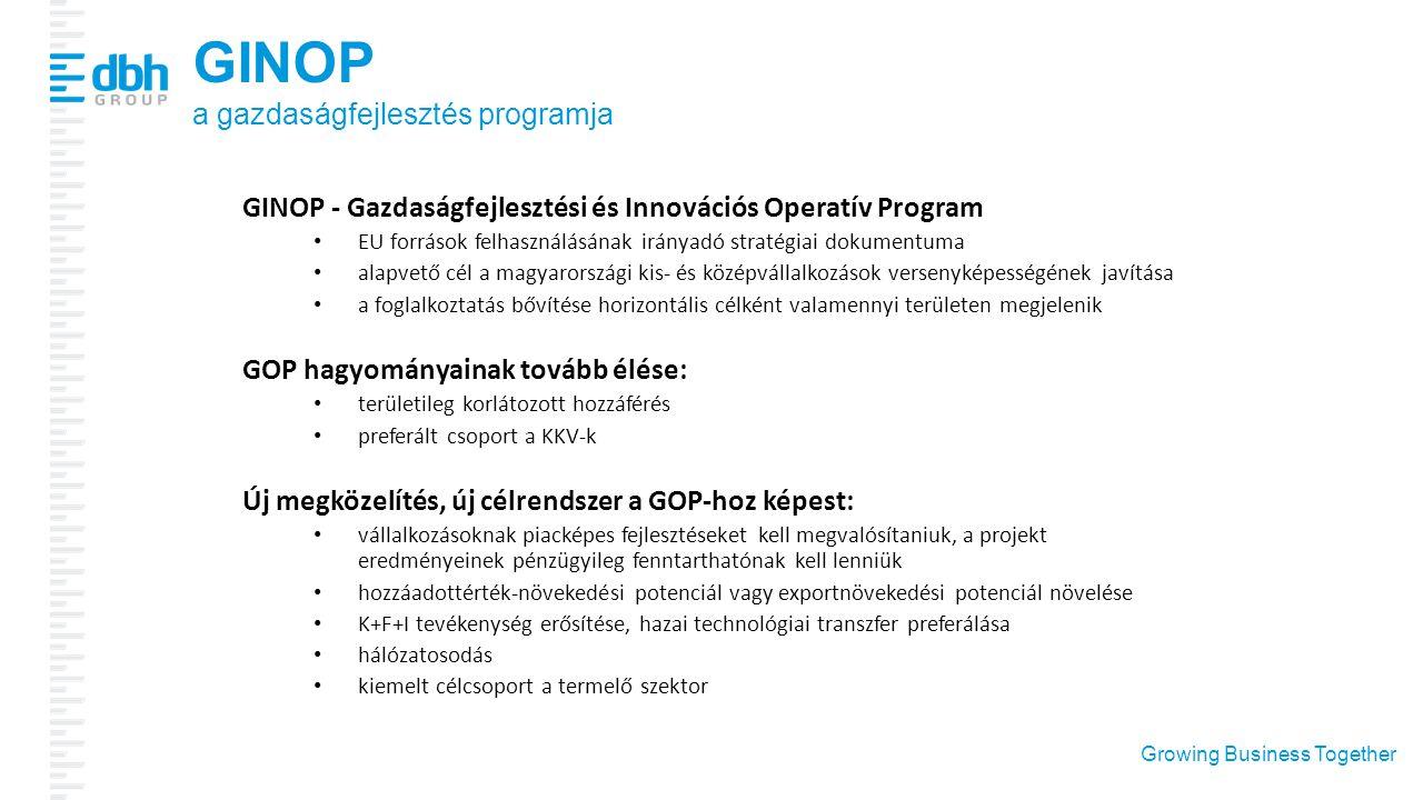 Growing Business Together GINOP a gazdaságfejlesztés programja GINOP - Gazdaságfejlesztési és Innovációs Operatív Program EU források felhasználásának