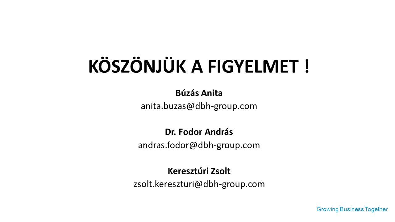 Growing Business Together KÖSZÖNJÜK A FIGYELMET ! Búzás Anita anita.buzas@dbh-group.com Dr. Fodor András andras.fodor@dbh-group.com Keresztúri Zsolt z