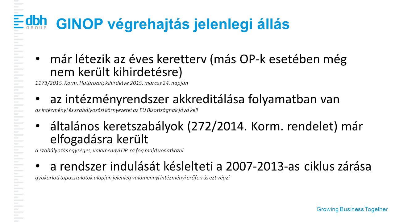 Growing Business Together GINOP végrehajtás jelenlegi állás már létezik az éves keretterv (más OP-k esetében még nem került kihirdetésre) 1173/2015. K