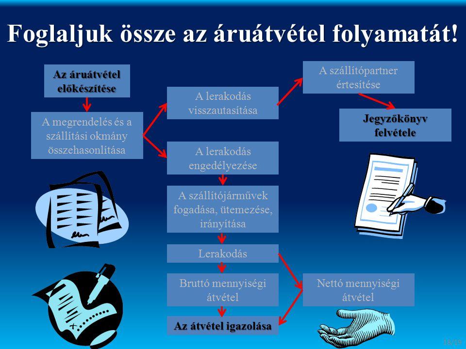 Foglaljuk össze az áruátvétel folyamatát! Az áruátvétel előkészítése A megrendelés és a szállítási okmány összehasonlítása A lerakodás visszautasítása