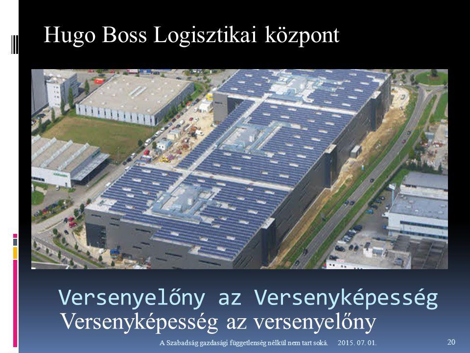 Versenyelőny az Versenyképesség 2015. 07. 01.A Szabadság gazdasági függetlenség nélkül nem tart soká. 20 Versenyképesség az versenyelőny Hugo Boss Log