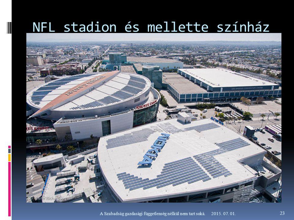 NFL stadion és mellette színház 2015. 07. 01.A Szabadság gazdasági függetlenség nélkül nem tart soká. 23