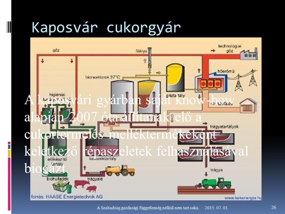 Kaposvár cukorgyár 2015. 07. 01.A Szabadság gazdasági függetlenség nélkül nem tart soká. 26 A kaposvári gyárban saját know-how alapján 2007 óta állíta