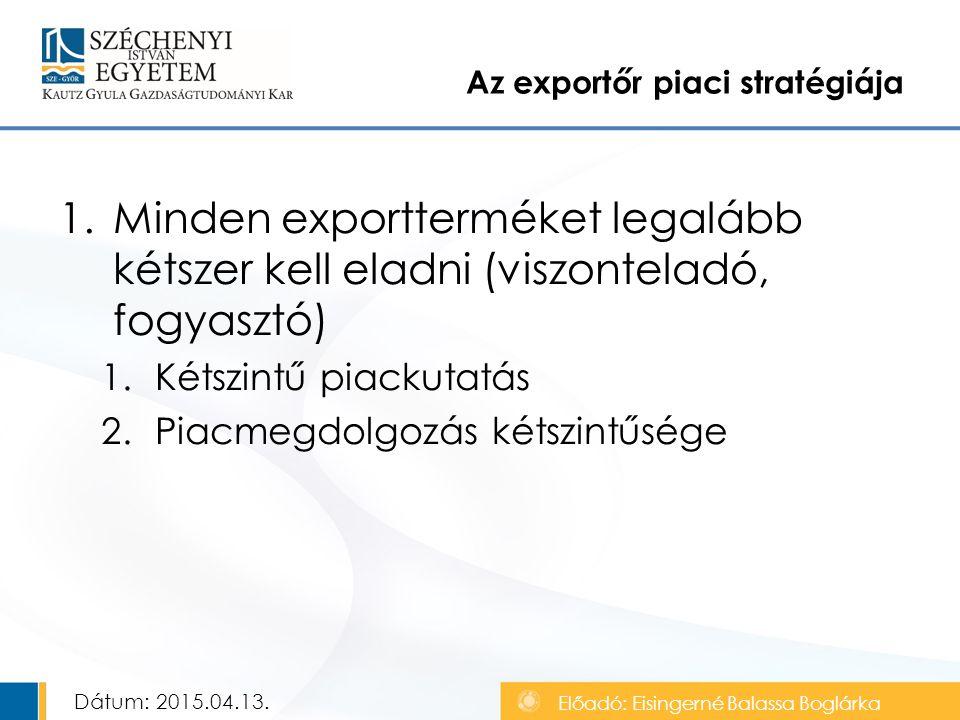 1.Minden exportterméket legalább kétszer kell eladni (viszonteladó, fogyasztó) 1.Kétszintű piackutatás 2.Piacmegdolgozás kétszintűsége Az exportőr piaci stratégiája Dátum: 2015.04.13.
