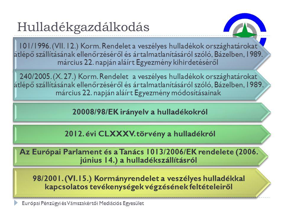 Hulladék keretirányelv Európai Pénzügyi és Vámszakértői Mediációs Egyesület Hulladék hierarchia Megelőzés Melléktermék, hulladék vége státusz Újrahasználat 2015 szelektív mindenhol ÉBH – Bio hulladék Lerakási járulék Közszolgáltatásra vonatkozó szabályok