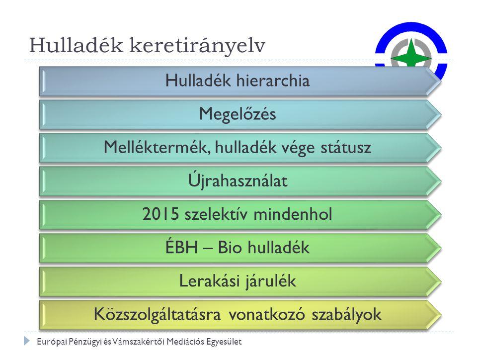 Köszönöm megtisztelő figyelmüket! www.vammediator.hu wegner.krisztina@gmail.com