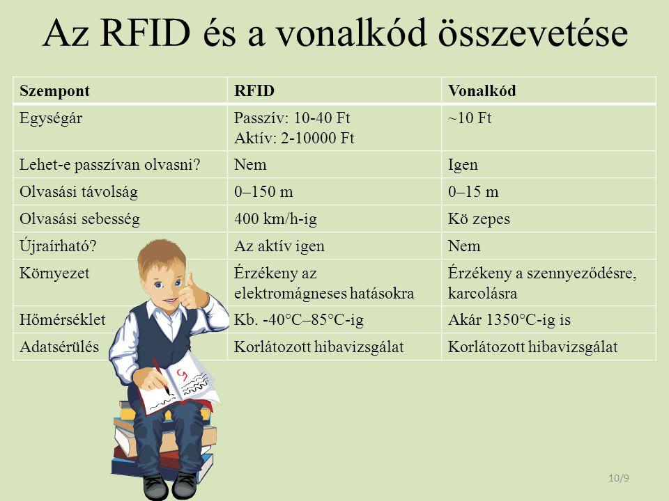 Az RFID és a vonalkód összevetése 10/9 SzempontRFIDVonalkód EgységárPasszív: 10-40 Ft Aktív: 2-10000 Ft ~10 Ft Lehet-e passzívan olvasni?NemIgen Olvas
