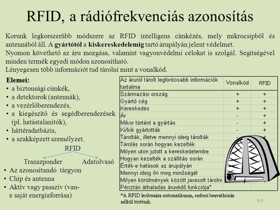 RFID, a rádiófrekvenciás azonosítás 6/9 Korunk legkorszerűbb módszere az RFID intelligens címkézés, mely mikrocsipből és antennából áll. A gyártótól a