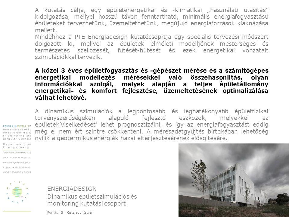 ENERGIADESIGN Dinamikus épületszimulációs és monitoring kutatási csoport Forrás: Ifj. Kistelegdi István A kutatás célja, egy épületenergetikai és -kli