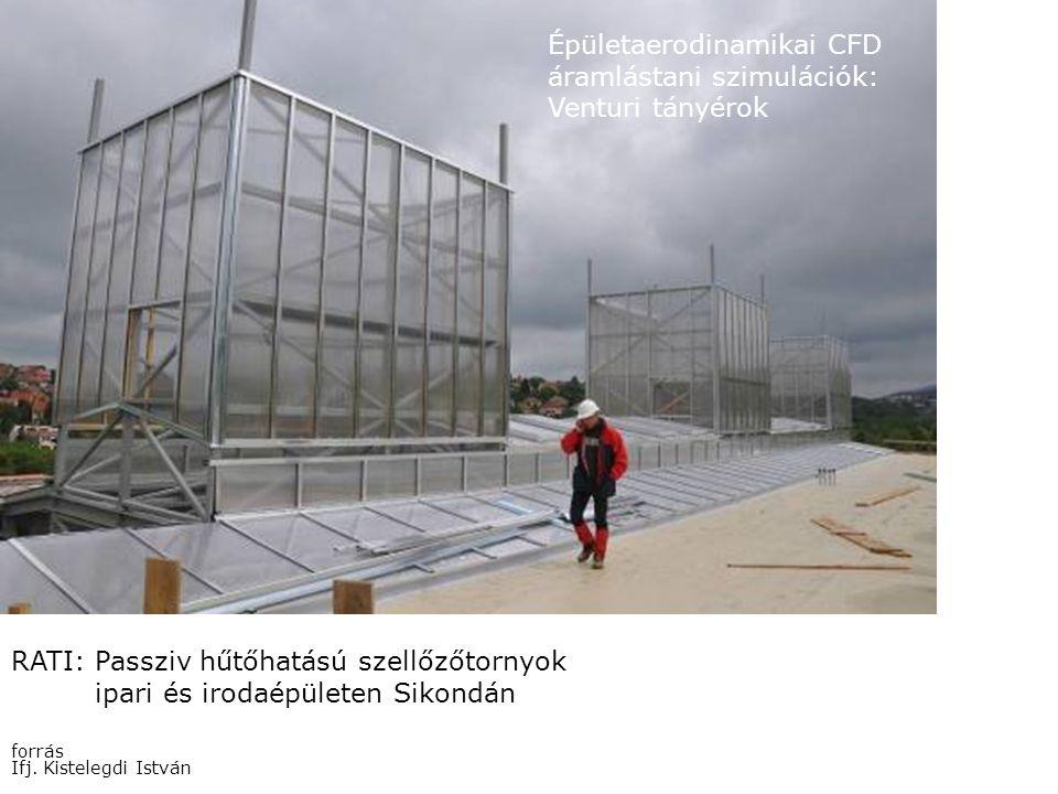 forrás Ifj. Kistelegdi István RATI: Passziv hűtőhatású szellőzőtornyok ipari és irodaépületen Sikondán Épületaerodinamikai CFD áramlástani szimulációk