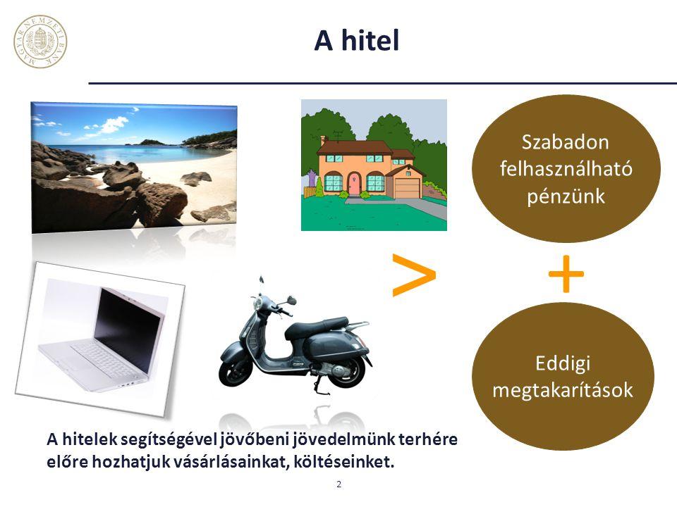 Az egyes életciklusokhoz kapcsolódó hiteltermékek 3